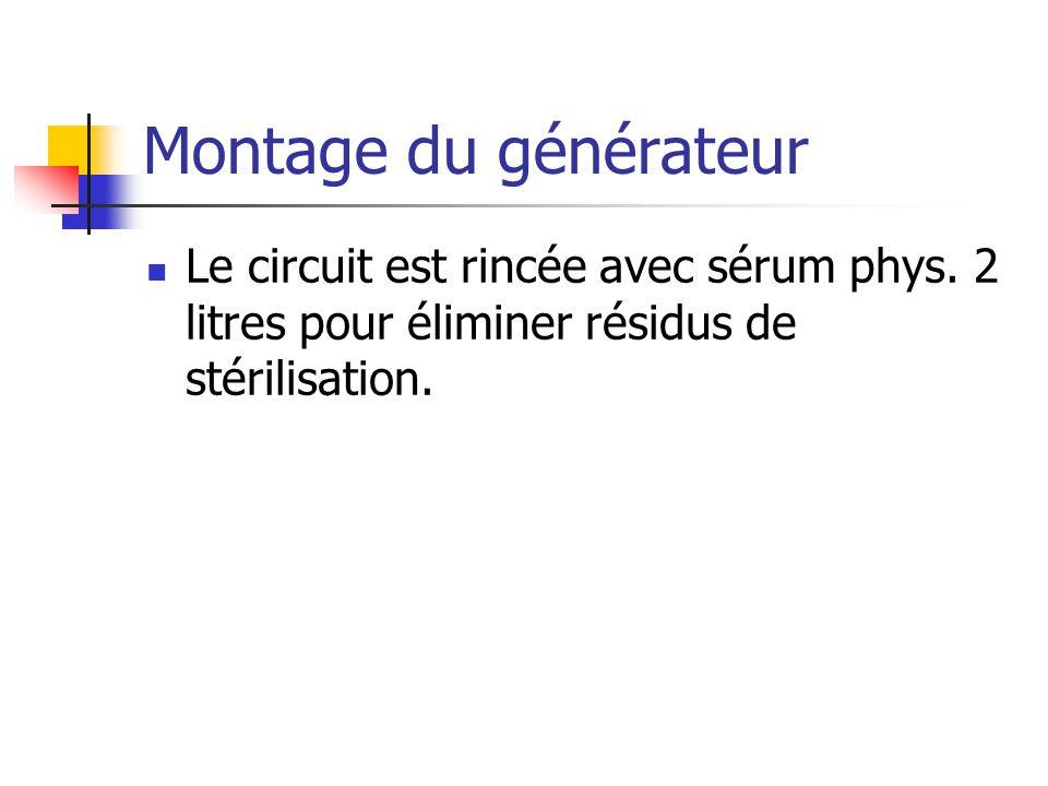 Montage du générateur Le circuit est rincée avec sérum phys. 2 litres pour éliminer résidus de stérilisation.