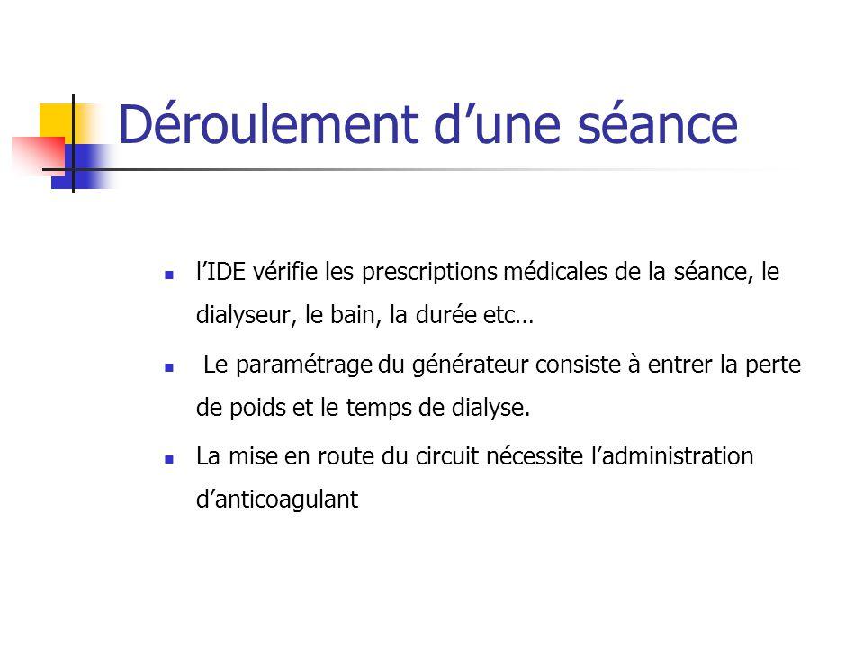 Déroulement dune séance lIDE vérifie les prescriptions médicales de la séance, le dialyseur, le bain, la durée etc… Le paramétrage du générateur consi