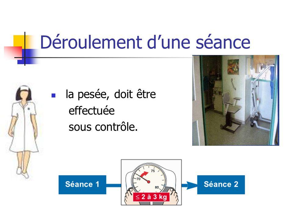 Déroulement dune séance est défini par le médecin Une surestimation peut entrainer une hypertension, voire un OAP.