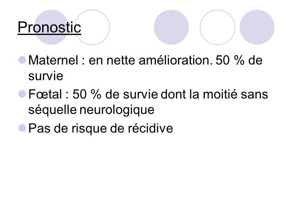 Pronostic Maternel : en nette amélioration. 50 % de survie Fœtal : 50 % de survie dont la moitié sans séquelle neurologique Pas de risque de récidive