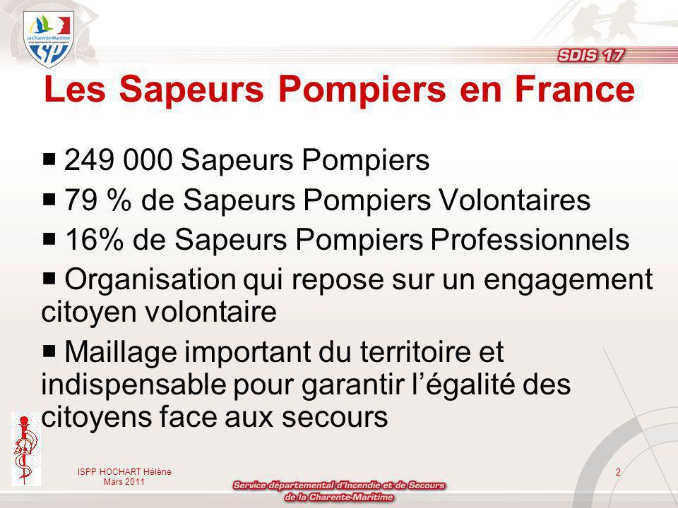 ISPP HOCHART Hélène Mars 2011 2 Les Sapeurs Pompiers en France 249 000 Sapeurs Pompiers 79 % de Sapeurs Pompiers Volontaires 16% de Sapeurs Pompiers P