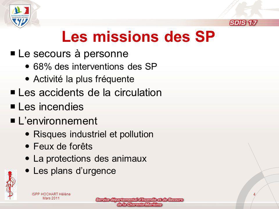 ISPP HOCHART Hélène Mars 2011 4 Les missions des SP Le secours à personne 68% des interventions des SP Activité la plus fréquente Les accidents de la