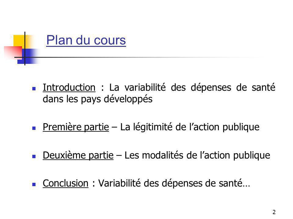 2 Introduction : La variabilité des dépenses de santé dans les pays développés Première partie – La légitimité de laction publique Deuxième partie – Les modalités de laction publique Conclusion : Variabilité des dépenses de santé… Plan du cours