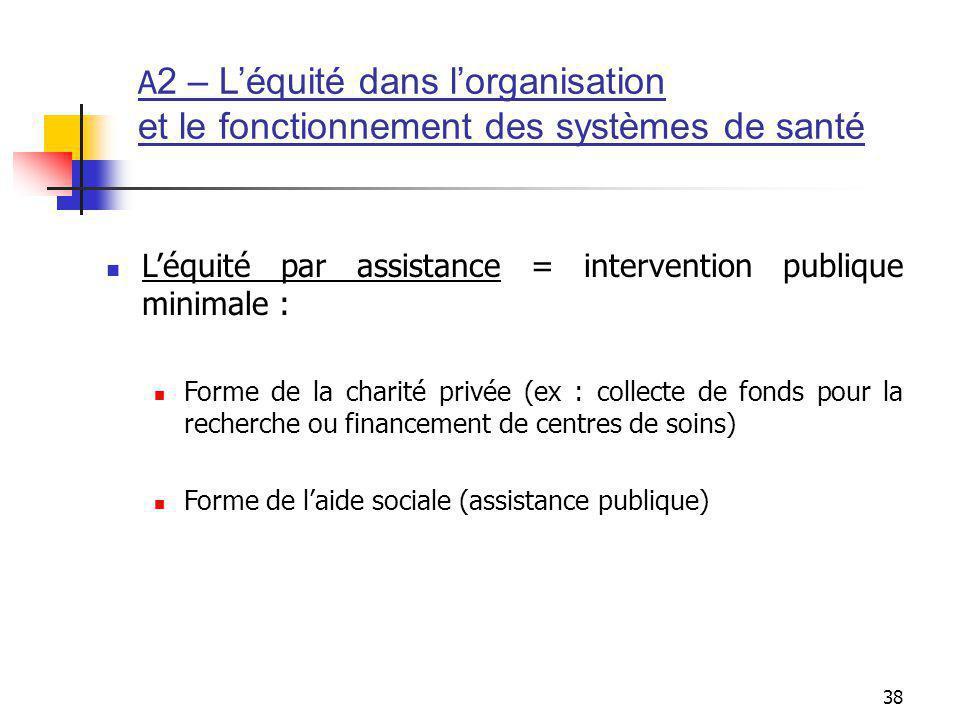 38 Léquité par assistance = intervention publique minimale : Forme de la charité privée (ex : collecte de fonds pour la recherche ou financement de centres de soins) Forme de laide sociale (assistance publique) A 2 – Léquité dans lorganisation et le fonctionnement des systèmes de santé