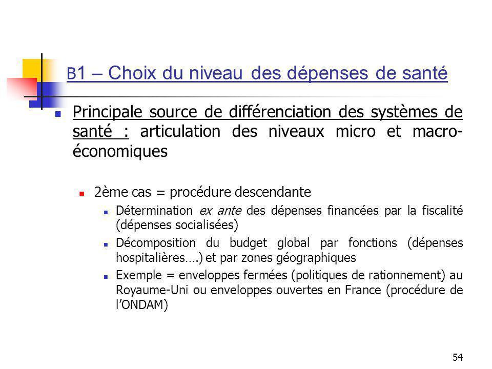 54 Principale source de différenciation des systèmes de santé : articulation des niveaux micro et macro- économiques 2ème cas = procédure descendante Détermination ex ante des dépenses financées par la fiscalité (dépenses socialisées) Décomposition du budget global par fonctions (dépenses hospitalières….) et par zones géographiques Exemple = enveloppes fermées (politiques de rationnement) au Royaume-Uni ou enveloppes ouvertes en France (procédure de lONDAM) B 1 – Choix du niveau des dépenses de santé