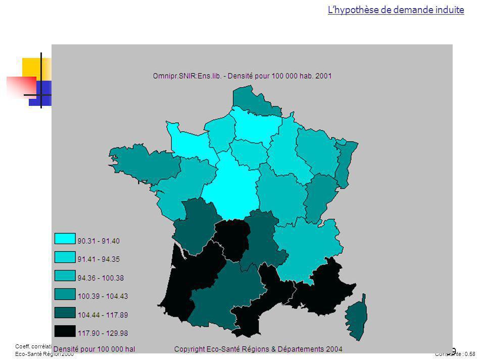 59 Lhypothèse de demande induite Constante : 0.58 Coeff. corrélation : 0.94 Eco-Santé Région 2000