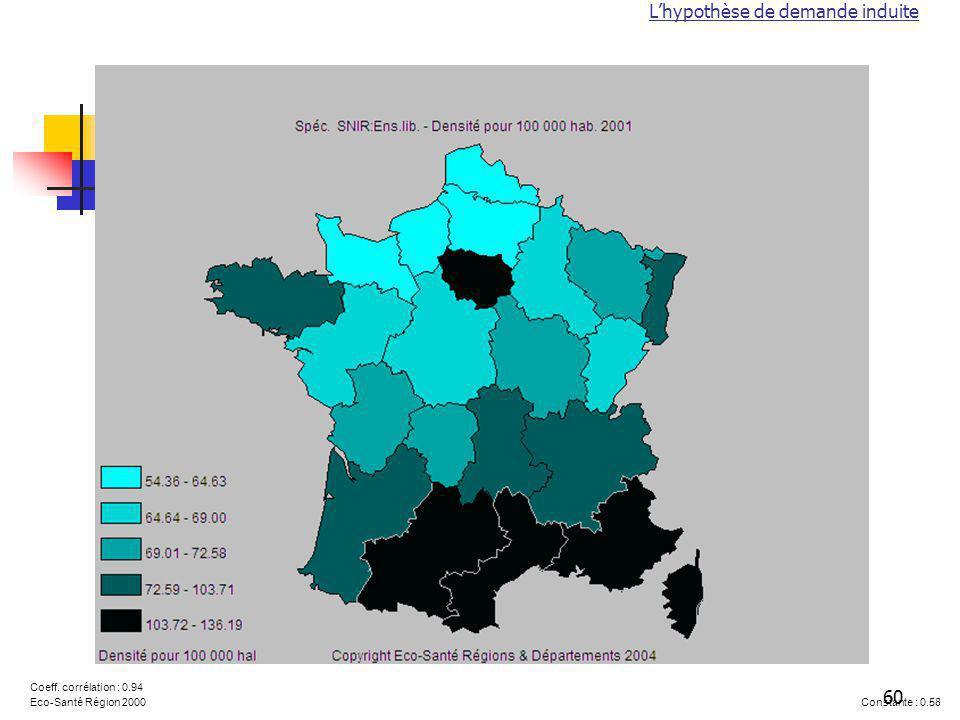60 Lhypothèse de demande induite Constante : 0.58 Coeff. corrélation : 0.94 Eco-Santé Région 2000