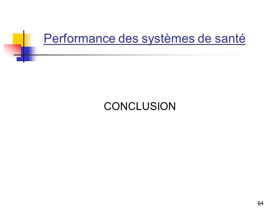 64 Performance des systèmes de santé CONCLUSION