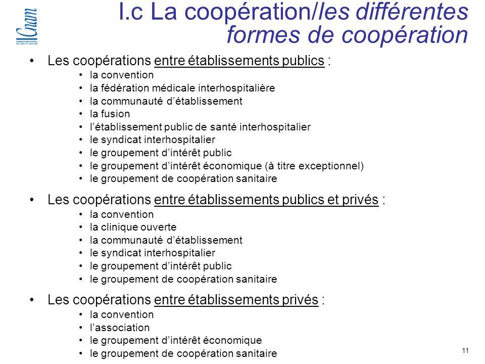11 Séminaire de recherche « Régulation, économie et politique de santé » (EGS 218-219 ) Les coopérations entre établissements publics : la convention