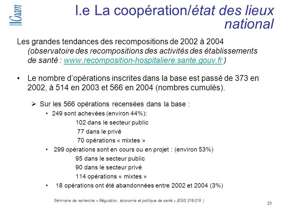 23 Séminaire de recherche « Régulation, économie et politique de santé » (EGS 218-219 ) Les grandes tendances des recompositions de 2002 à 2004 (obser