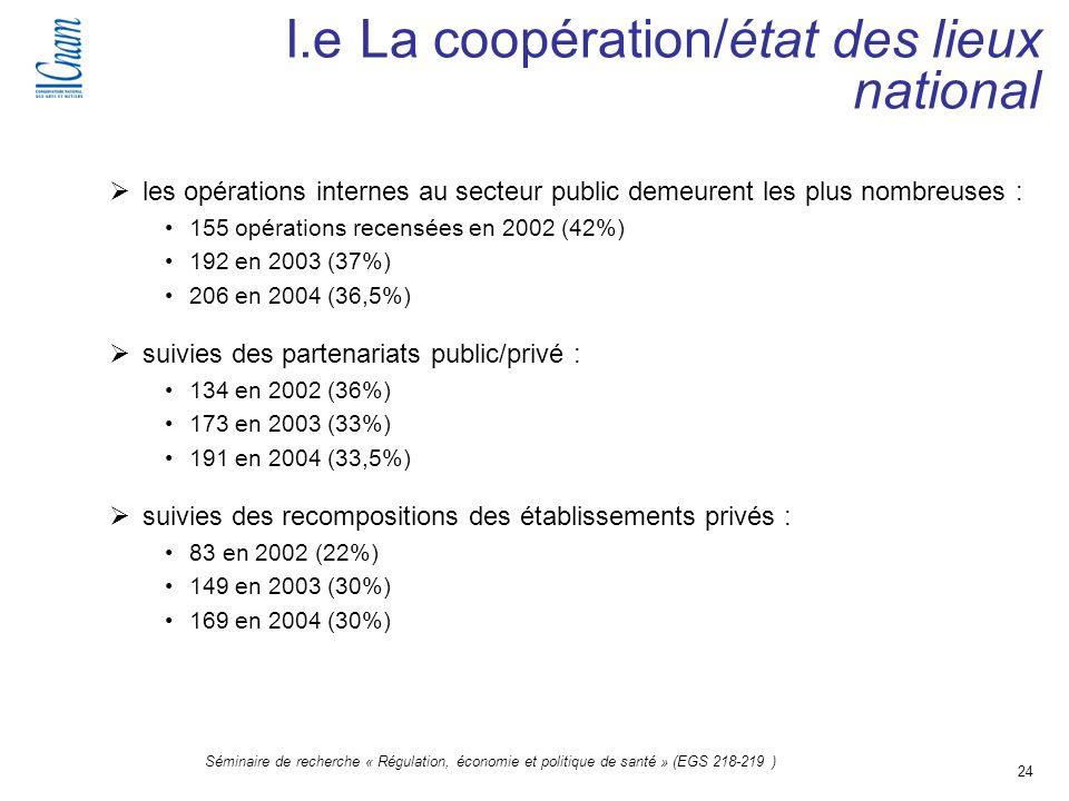 24 Séminaire de recherche « Régulation, économie et politique de santé » (EGS 218-219 ) les opérations internes au secteur public demeurent les plus n