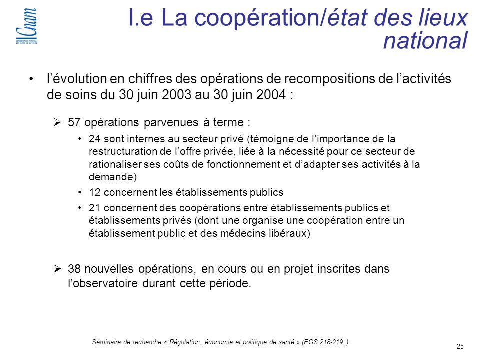 25 Séminaire de recherche « Régulation, économie et politique de santé » (EGS 218-219 ) lévolution en chiffres des opérations de recompositions de lac