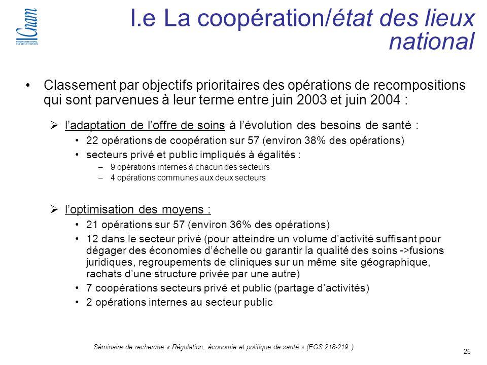 26 Séminaire de recherche « Régulation, économie et politique de santé » (EGS 218-219 ) Classement par objectifs prioritaires des opérations de recomp
