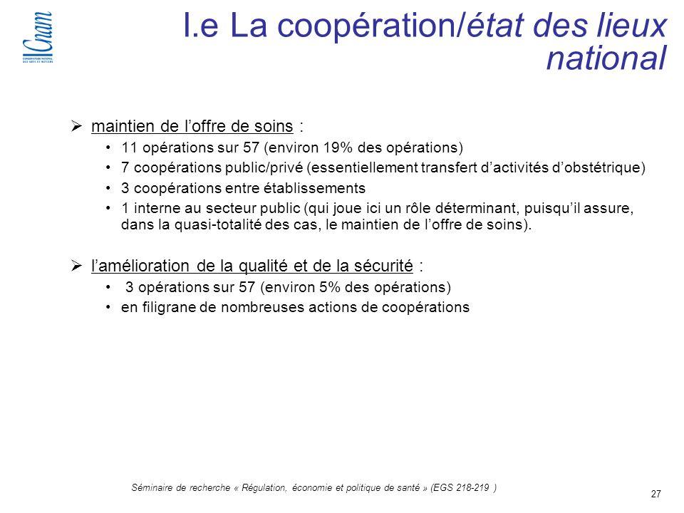 27 Séminaire de recherche « Régulation, économie et politique de santé » (EGS 218-219 ) maintien de loffre de soins : 11 opérations sur 57 (environ 19