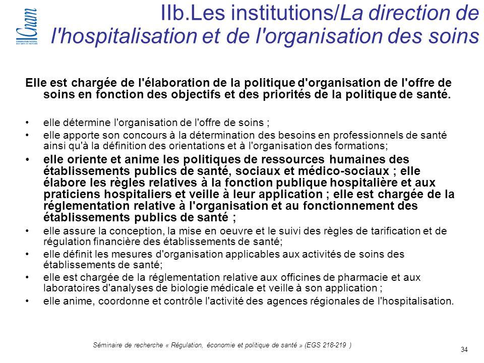 34 Séminaire de recherche « Régulation, économie et politique de santé » (EGS 218-219 ) IIb.Les institutions/La direction de l'hospitalisation et de l