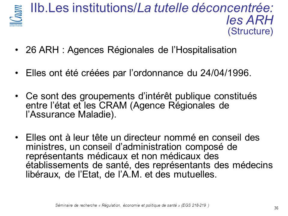 36 Séminaire de recherche « Régulation, économie et politique de santé » (EGS 218-219 ) 26 ARH : Agences Régionales de lHospitalisation Elles ont été