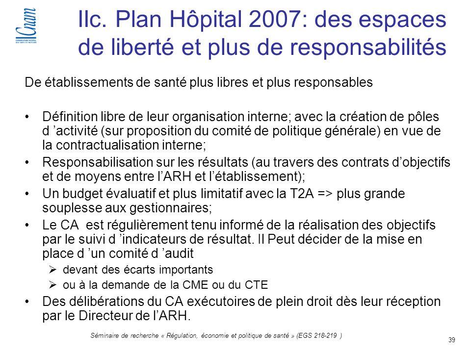 39 Séminaire de recherche « Régulation, économie et politique de santé » (EGS 218-219 ) IIc. Plan Hôpital 2007: des espaces de liberté et plus de resp