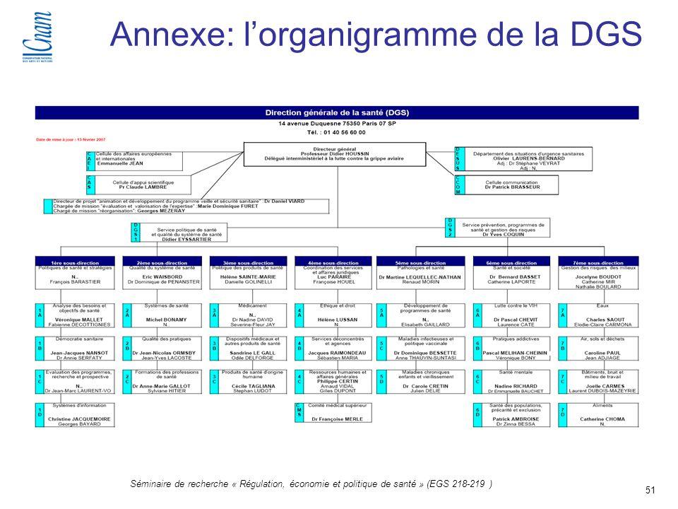 51 Séminaire de recherche « Régulation, économie et politique de santé » (EGS 218-219 ) Annexe: lorganigramme de la DGS
