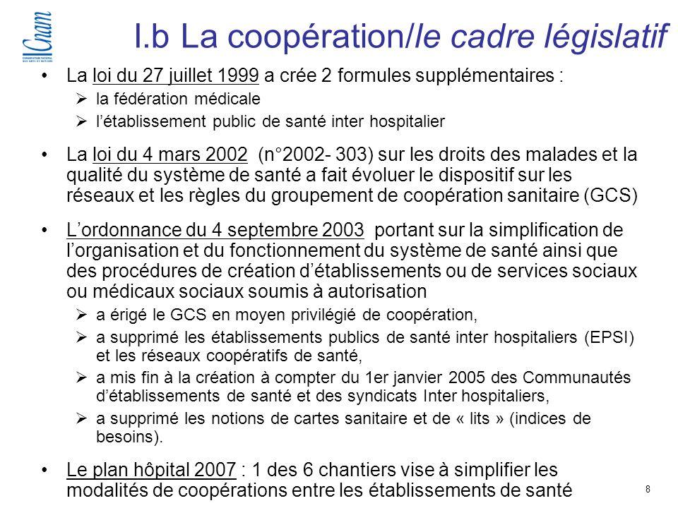 9 Séminaire de recherche « Régulation, économie et politique de santé » (EGS 218-219 ) I.c La coopération/les différentes formes de coopération Avant 1996 : la convention la fusion lassociation la clinique ouverte la conférence sanitaire le syndicat interhospitalier le groupement dintérêt public (GIP) le groupement dintérêt économique (GIE) En 1996 : le groupement de coopération sanitaire (GCS) la communauté détablissements de santé le réseau de soins spécifiques En 1999 : la fédération médicale létablissement public de santé interhospitalier