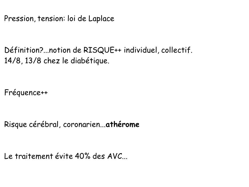 Pression, tension: loi de Laplace Définition?...notion de RISQUE++ individuel, collectif. 14/8, 13/8 chez le diabétique. Fréquence++ Risque cérébral,