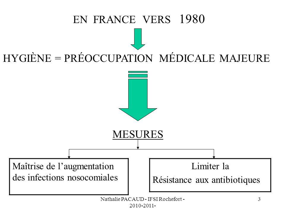 Nathalie PACAUD - IFSI Rochefort - 2010-2011- 3 HYGIÈNE = PRÉOCCUPATION MÉDICALE MAJEURE EN FRANCE VERS 1980 MESURES Maîtrise de laugmentation des infections nosocomiales Limiter la Résistance aux antibiotiques