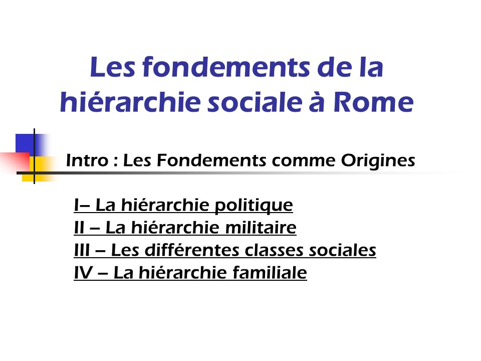 Les fondements de la hiérarchie sociale à Rome Intro : Les Fondements comme Origines I– La hiérarchie politique II – La hiérarchie militaire III – Les