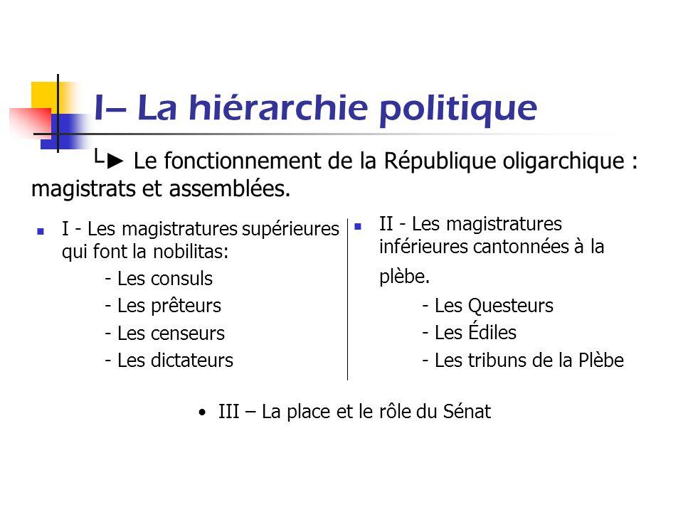 I– La hiérarchie politique I - Les magistratures supérieures qui font la nobilitas: - Les consuls - Les prêteurs - Les censeurs - Les dictateurs II -