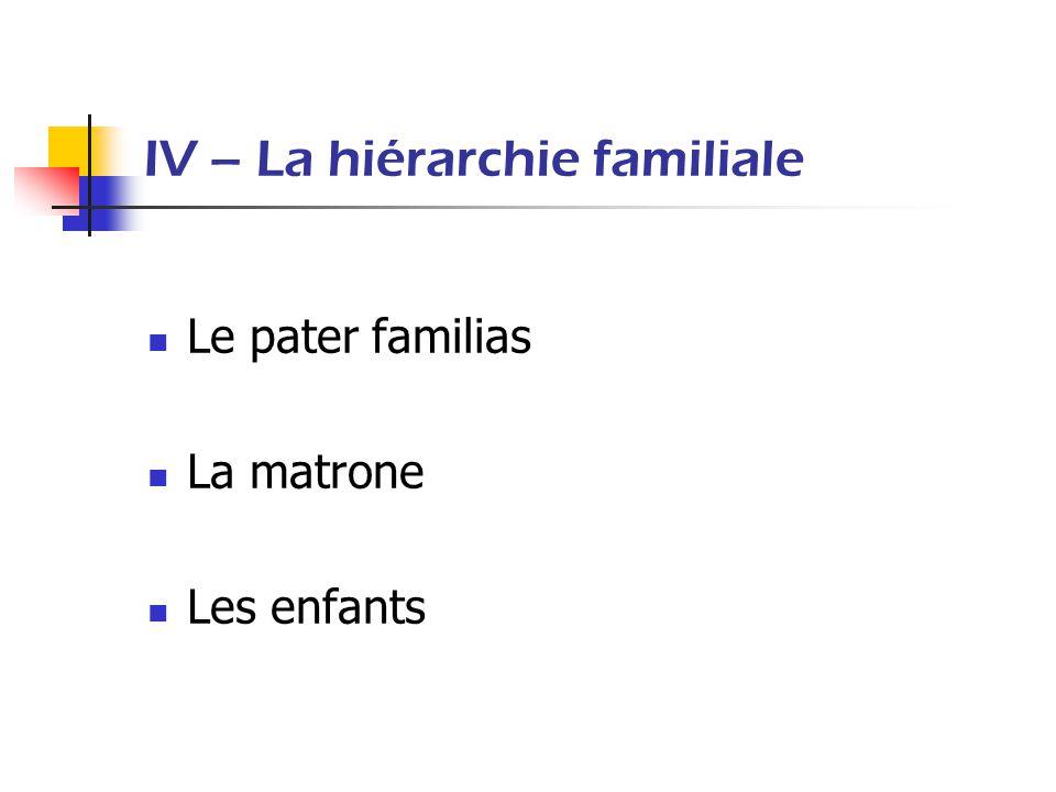IV – La hiérarchie familiale Le pater familias La matrone Les enfants