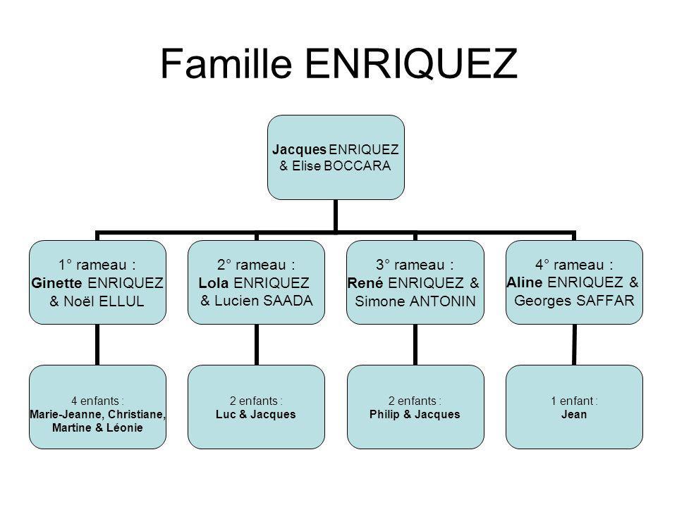 Famille ENRIQUEZ Jacques ENRIQUEZ & Elise BOCCARA 1° rameau : Ginette ENRIQUEZ & Noël ELLUL 4 enfants : Marie-Jeanne, Christiane, Martine & Léonie 2°