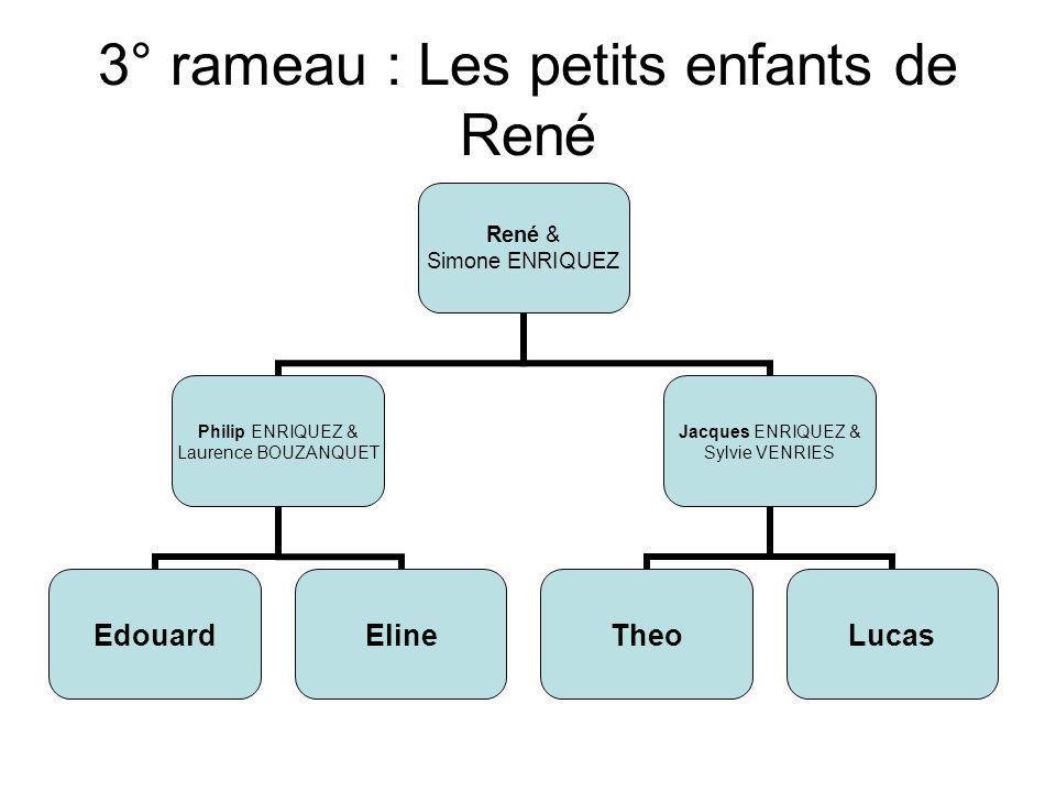 3° rameau : Les petits enfants de René René & Simone ENRIQUEZ Philip ENRIQUEZ & Laurence BOUZANQUET EdouardEline Jacques ENRIQUEZ & Sylvie VENRIES The