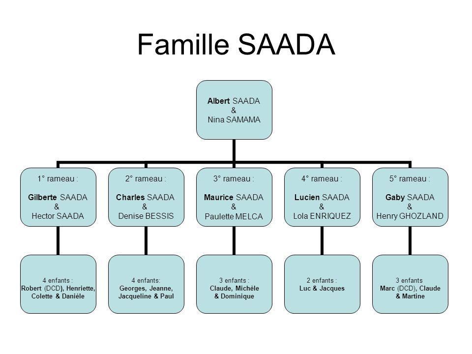 Famille SAADA Albert SAADA & Nina SAMAMA 1° rameau : Gilberte SAADA & Hector SAADA 4 enfants : Robert (DCD), Henriette, Colette & Danièle 2° rameau :