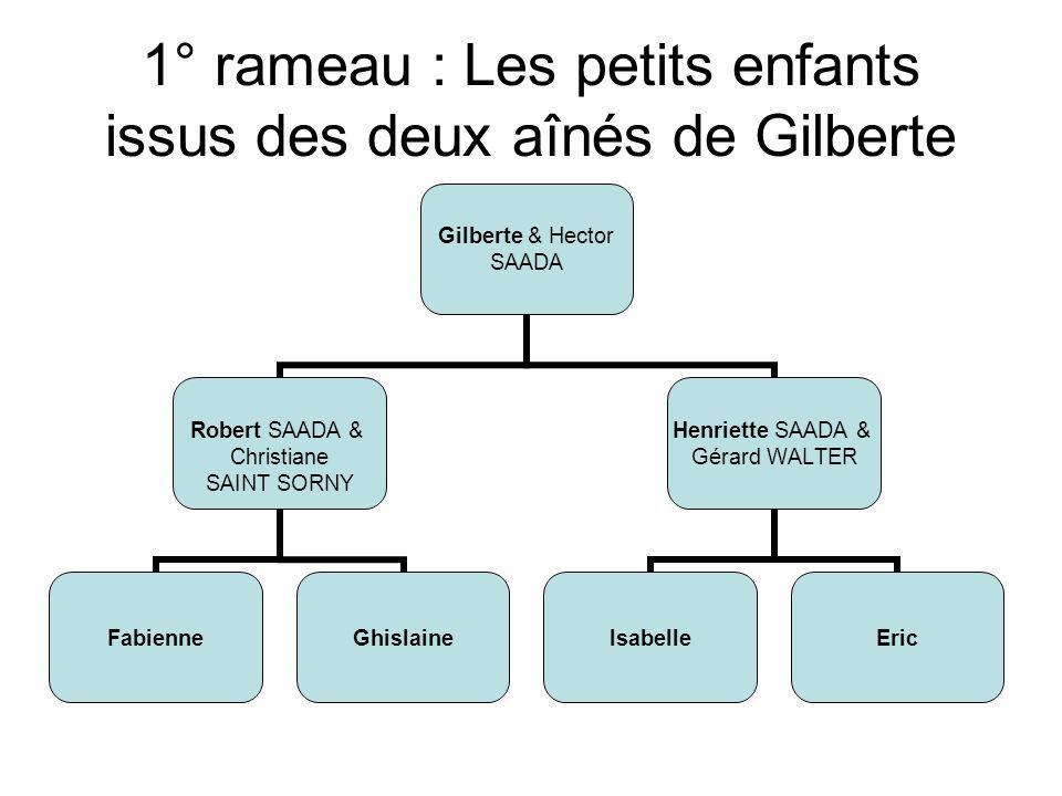 1° rameau : Les petits enfants issus des deux aînés de Gilberte Gilberte & Hector SAADA Robert SAADA & Christiane SAINT SORNY FabienneGhislaine Henrie