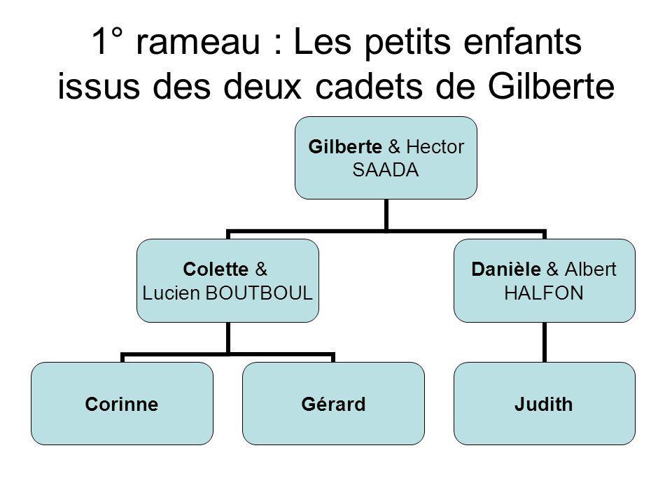1° rameau : Les petits enfants issus des deux cadets de Gilberte Gilberte & Hector SAADA Colette & Lucien BOUTBOUL CorinneGérard Danièle & Albert HALF