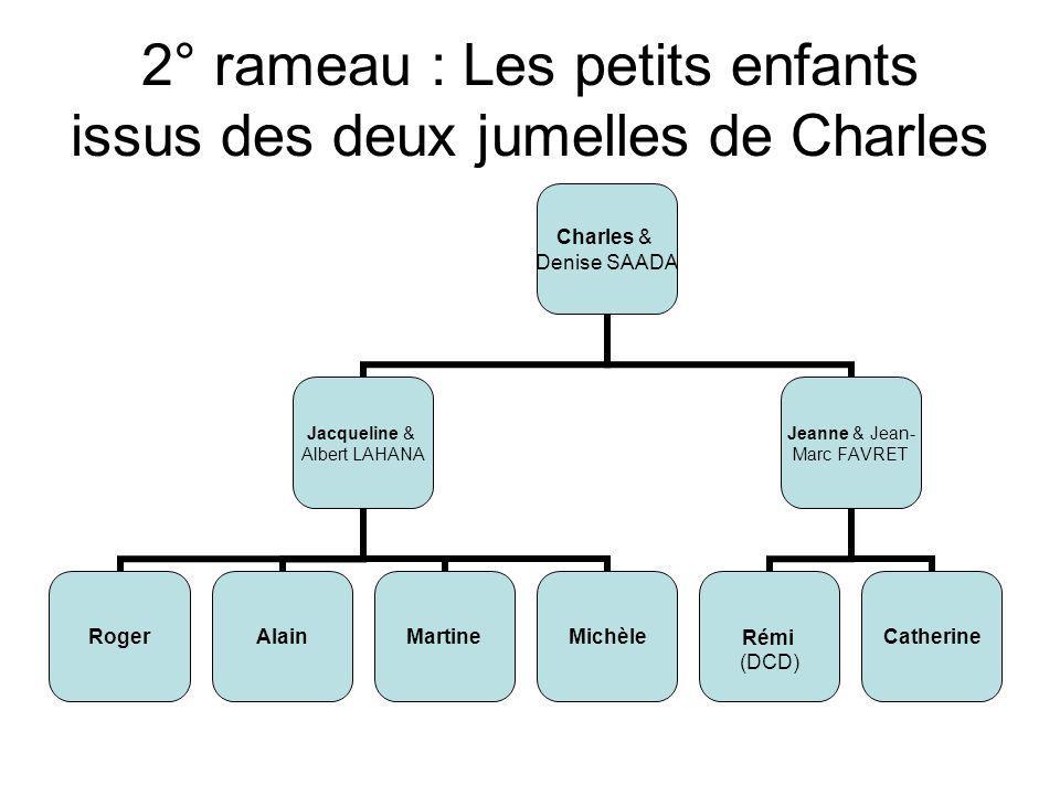2° rameau : Les petits enfants issus des deux jumelles de Charles Charles & Denise SAADA Jacqueline & Albert LAHANA RogerAlainMartineMichèle Jeanne &