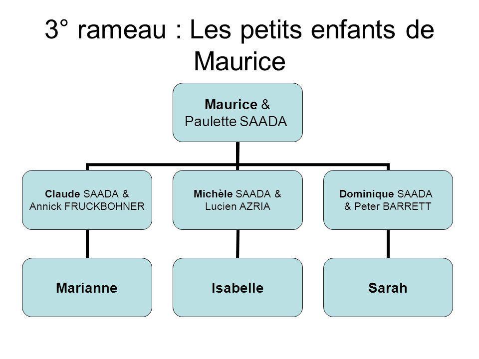 3° rameau : Les petits enfants de Maurice Maurice & Paulette SAADA Claude SAADA & Annick FRUCKBOHNER Marianne Michèle SAADA & Lucien AZRIA Isabelle Do