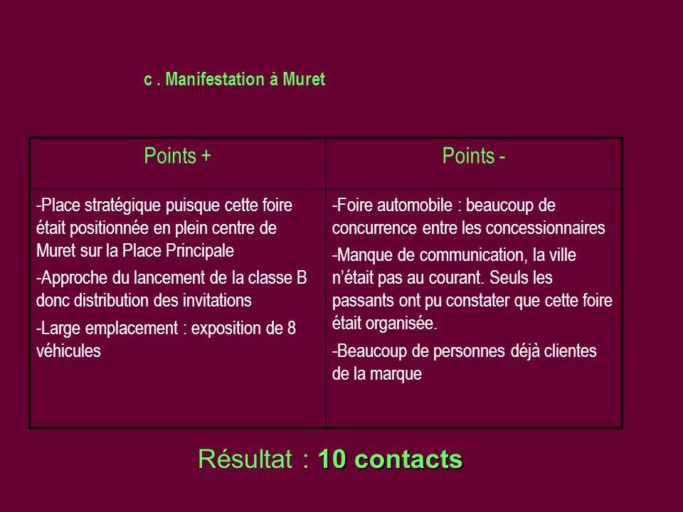 c. Manifestation à Muret Points +Points - -Place stratégique puisque cette foire était positionnée en plein centre de Muret sur la Place Principale -A