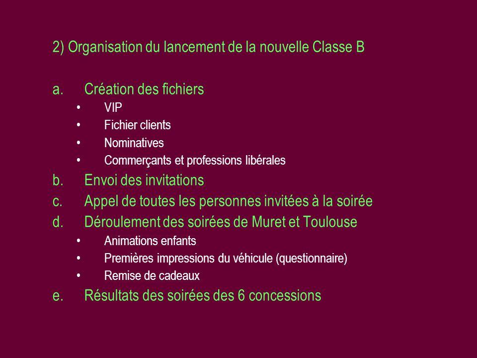 2) Organisation du lancement de la nouvelle Classe B a.Création des fichiers VIP Fichier clients Nominatives Commerçants et professions libérales b.En