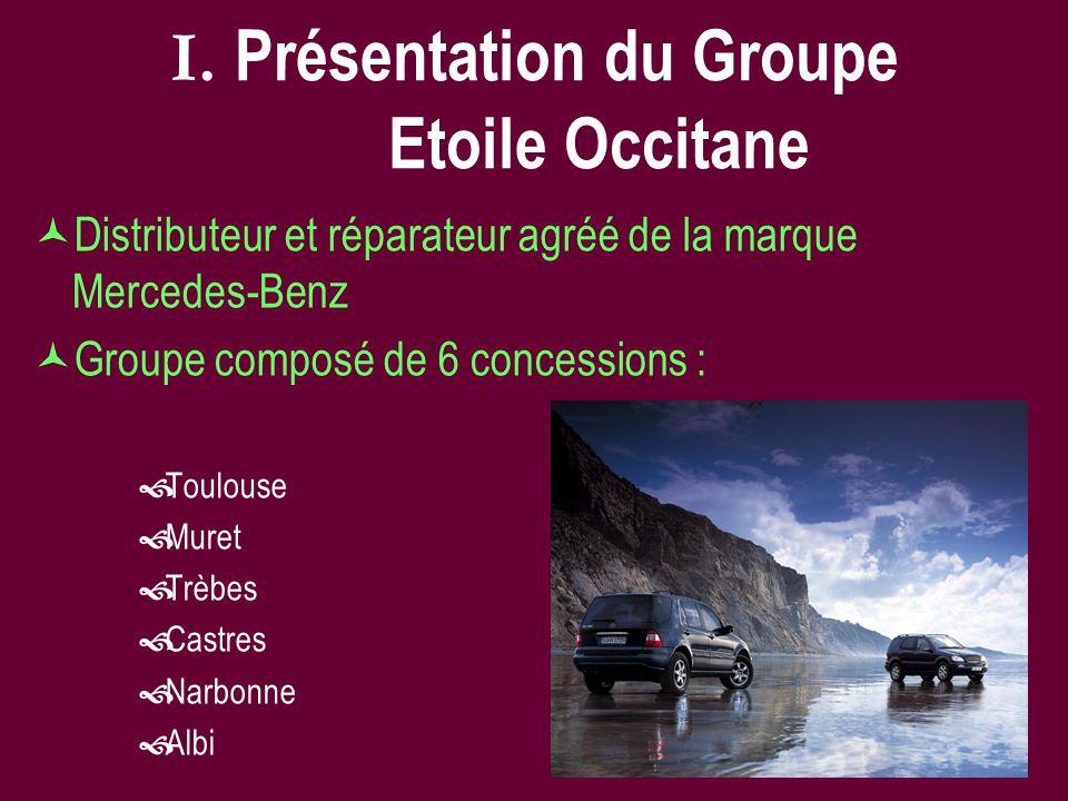 I. Présentation du Groupe Etoile Occitane Distributeur et réparateur agréé de la marque Mercedes-Benz Groupe composé de 6 concessions : Toulouse Muret