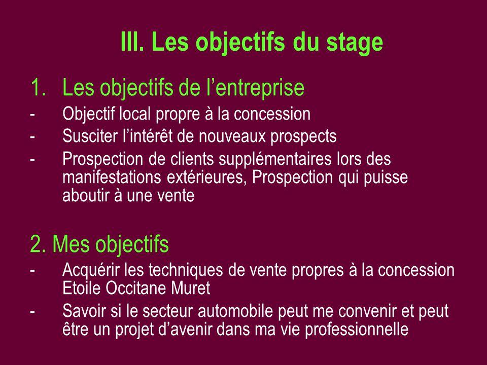 III. Les objectifs du stage 1.Les objectifs de lentreprise -Objectif local propre à la concession -Susciter lintérêt de nouveaux prospects -Prospectio