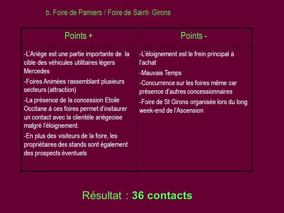 b. Foire de Pamiers / Foire de Saint- Girons Points +Points - -LAriège est une partie importante de la cible des véhicules utilitaires légers Mercedes