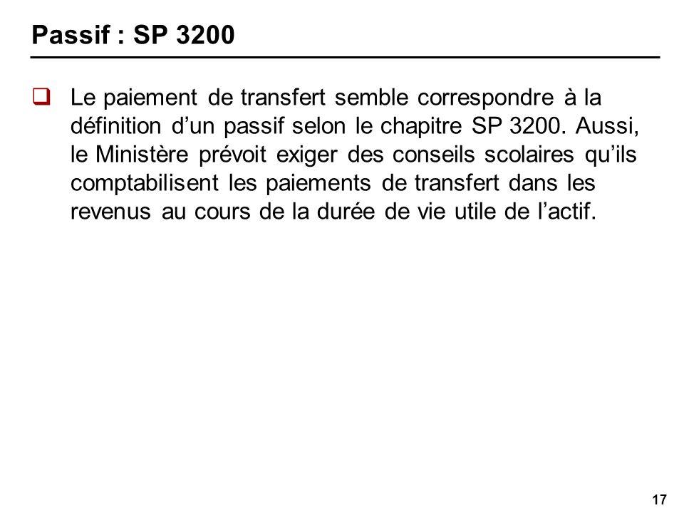 17 Passif : SP 3200 Le paiement de transfert semble correspondre à la définition dun passif selon le chapitre SP 3200.