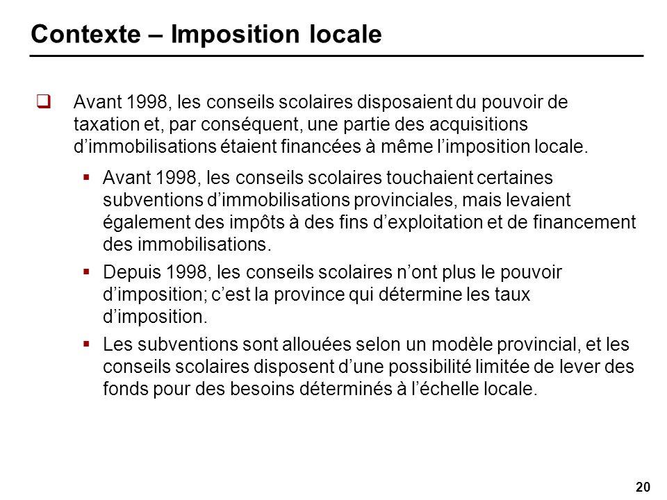 20 Contexte – Imposition locale Avant 1998, les conseils scolaires disposaient du pouvoir de taxation et, par conséquent, une partie des acquisitions dimmobilisations étaient financées à même limposition locale.
