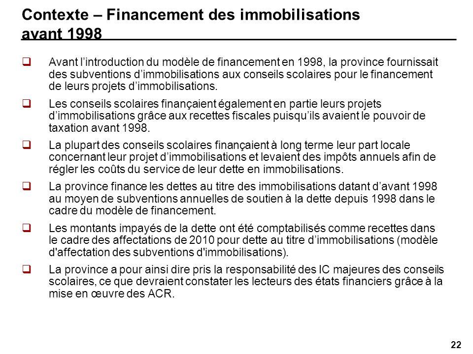 22 Contexte – Financement des immobilisations avant 1998 Avant lintroduction du modèle de financement en 1998, la province fournissait des subventions dimmobilisations aux conseils scolaires pour le financement de leurs projets dimmobilisations.