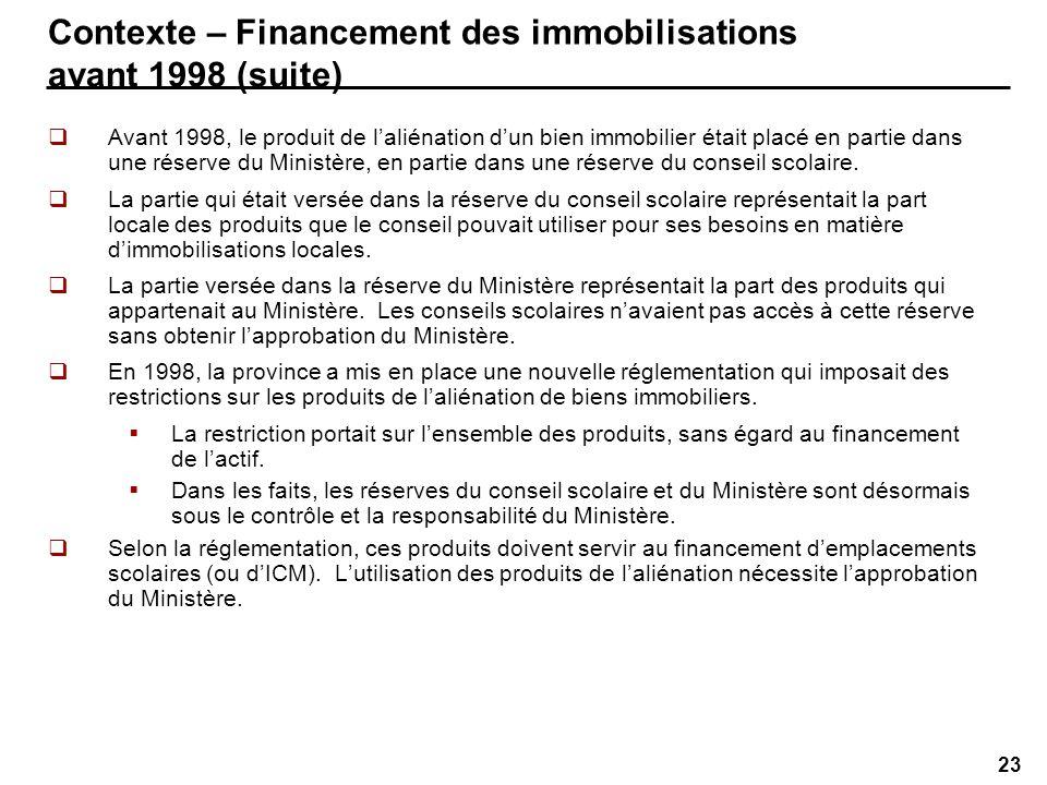 23 Contexte – Financement des immobilisations avant 1998 (suite) Avant 1998, le produit de laliénation dun bien immobilier était placé en partie dans une réserve du Ministère, en partie dans une réserve du conseil scolaire.