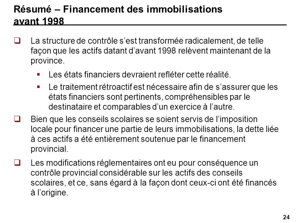 24 Résumé – Financement des immobilisations avant 1998 La structure de contrôle sest transformée radicalement, de telle façon que les actifs datant davant 1998 relèvent maintenant de la province.