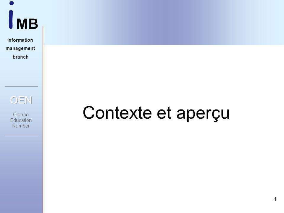 i MB information management branch 4 Contexte et aperçu