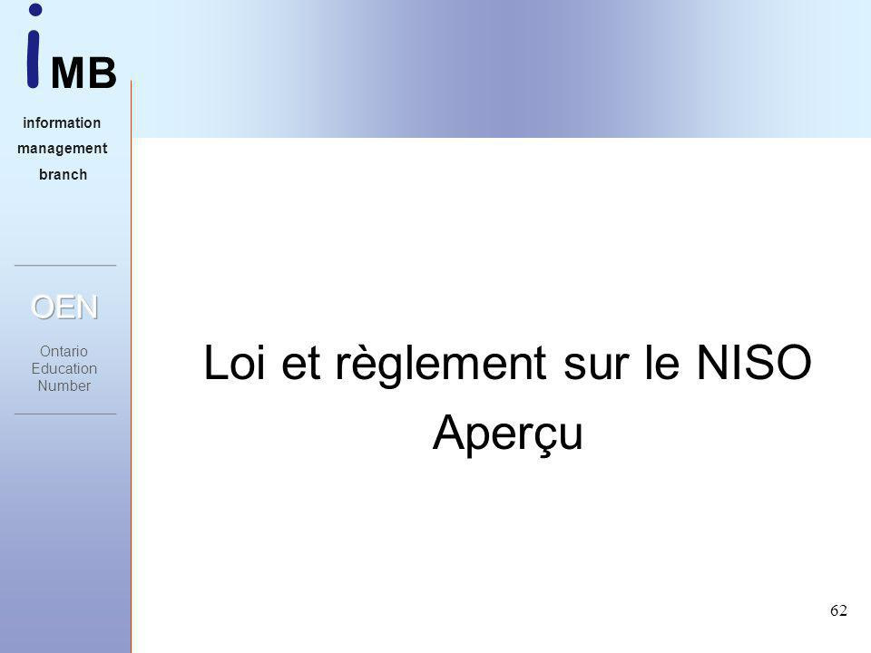 i MB information management branch 62 Loi et règlement sur le NISO Aperçu