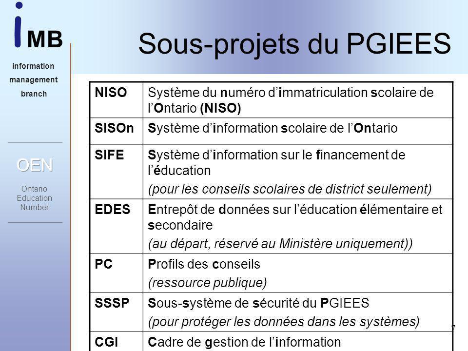 i MB information management branch 7 Sous-projets du PGIEES NISOSystème du numéro dimmatriculation scolaire de lOntario (NISO) SISOnSystème dinformation scolaire de lOntario SIFESystème dinformation sur le financement de léducation (pour les conseils scolaires de district seulement) EDESEntrepôt de données sur léducation élémentaire et secondaire (au départ, réservé au Ministère uniquement)) PCProfils des conseils (ressource publique) SSSPSous-système de sécurité du PGIEES (pour protéger les données dans les systèmes) CGICadre de gestion de linformation