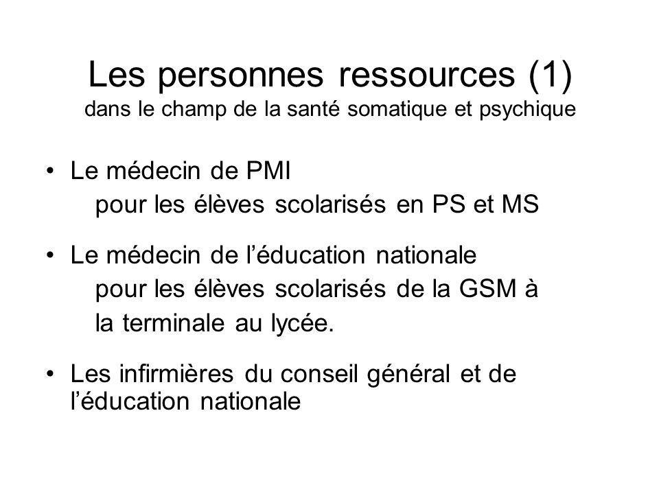 Les personnes ressources (1) dans le champ de la santé somatique et psychique Le médecin de PMI pour les élèves scolarisés en PS et MS Le médecin de léducation nationale pour les élèves scolarisés de la GSM à la terminale au lycée.