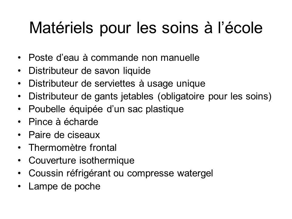Pharmacie – les produits dusage courant Flacon de savon de Marseille Eosine disodique aqueuse non colorée, pour la désinfection des plaies, sauf cas dhypersensibilité à léosine Héxomédine solution à 1 % Compresses individuelles purifiées.